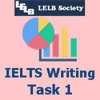 IELTS Writing Task 1 LELB Society