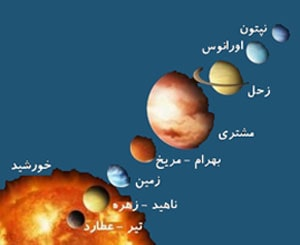 Learn-Persian-about-solar-system-with-podcast-at-LELB-Society.jpg