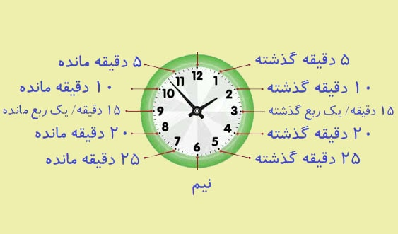 learn-persian-online-time-at-LELB-Society